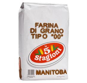 TIPO-00-MANITOBA